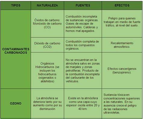 tablas de hexagonales de clasificaciones de mexico a los mundiales contaminacion atmof 233 srica en el per 250 y el mundo