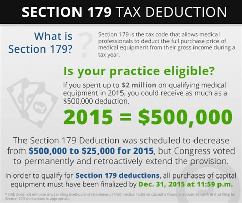 section 179 deductions section 179 expands 2015 deduction limit to 500 000