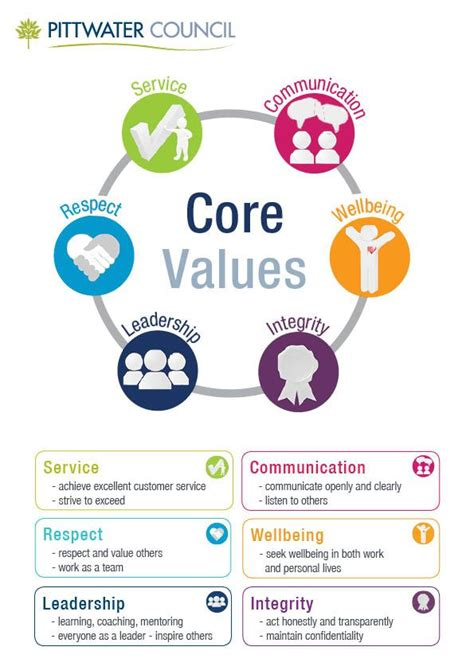 game design vision statement 13 best images about mission vision values design on