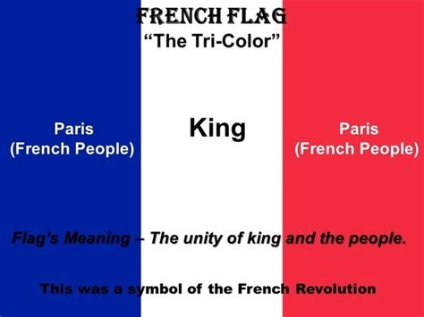 what are the colors of the flag what did the colors on the revolution flag