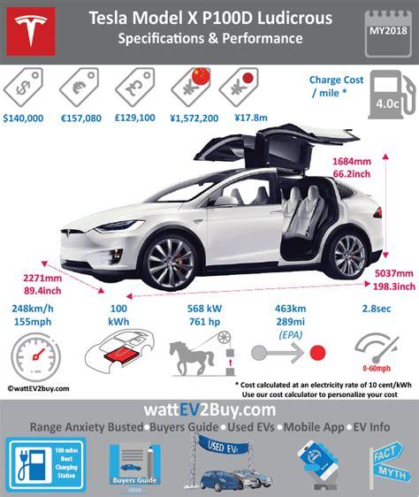 tesla model  pd horsepower tesla cars review