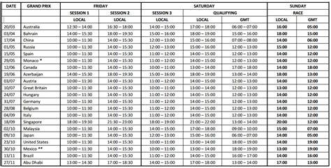 F1 Calendar Wiki Day Time Calendar Calendar Template 2016