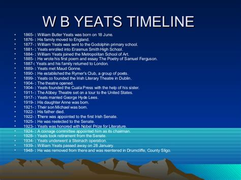 wb yeats sle essay presentation on w b yeats