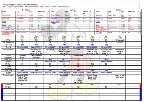Walt Disney World Planning Spreadsheet by 28 Disney Trip Planner Spreadsheet Disney World Planning