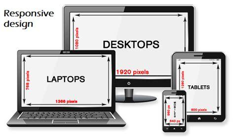 que es responsive layout 191 c 243 mo funciona el responsive design diarios de la nube