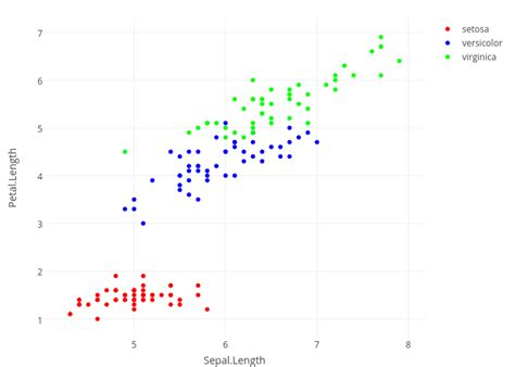 r plot colors python color a plot of n variables based on class label