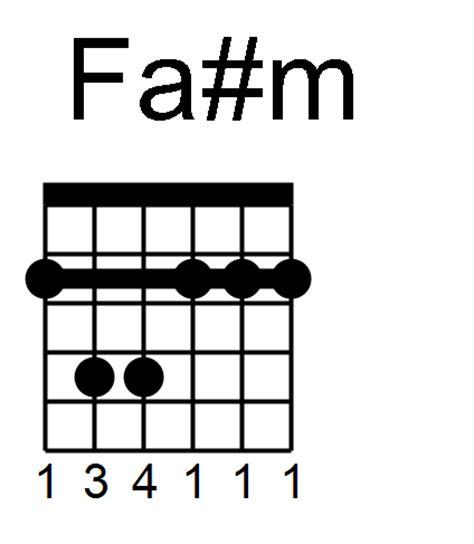 M Fa acorde fa sostenido menor en guitarra aprendelo hoy