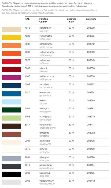dupli color paint code chart pictures to pin on pinsdaddy