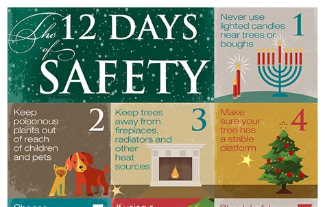 office holiday decorating safety www indiepedia org