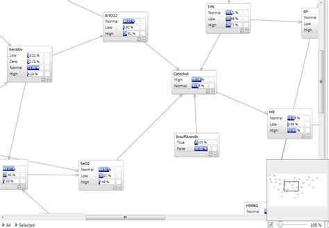 network viewer network viewer