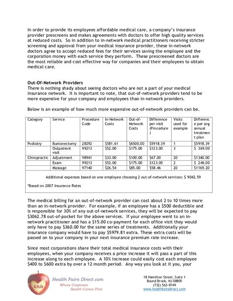 2011 Corporate Wellness Program Roi Report Corporate Wellness Template