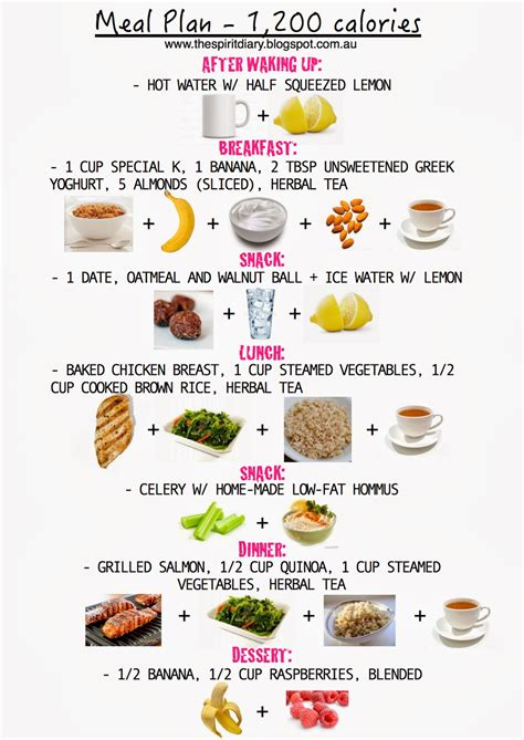 Healthy meal plans for weight loss 1200 calories