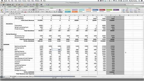 Budget Forecast Template by Rolling Budget Forecast Template Using Best Free