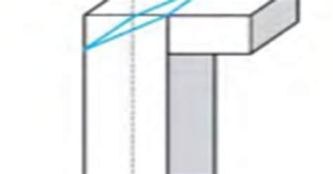 Alat Pemotong Kaca Sederhana kuliahe triyus di uin suka yogyakarta alat alat optik sederhana