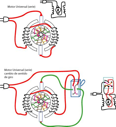 diagrama motor universal simple electric motor free