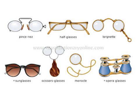 knowledges with history of eyeglasses and