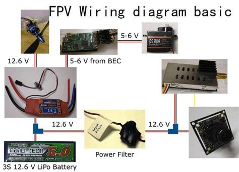 to fpv transmitter wiring diagram jeep wiring