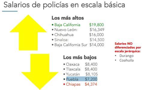 salario para monotributista en anses polic 237 as de puebla tienen segundo salario m 225 s bajo del