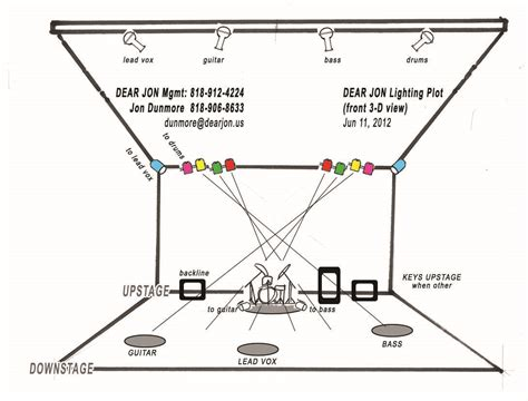 stage diagram stage lighting diagram 22 wiring diagram images wiring