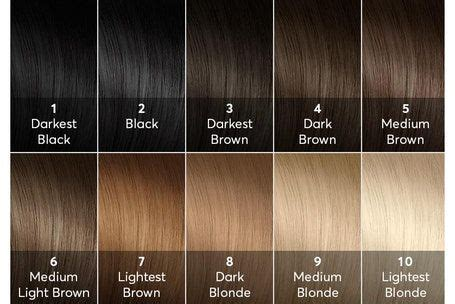 hair color names     darkest black  lightest