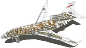 charter a dassault falcon 7x jet jet charter plc