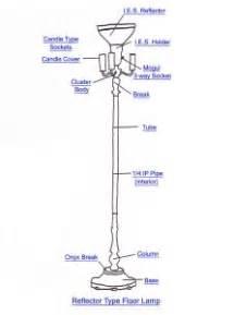 floor l design antique floor l parts diagram list base supply l parts for sale