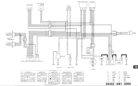 honda trx 420 rancher wiring diagram honda free engine
