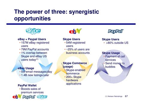 ebay asia e bay skype acquisition