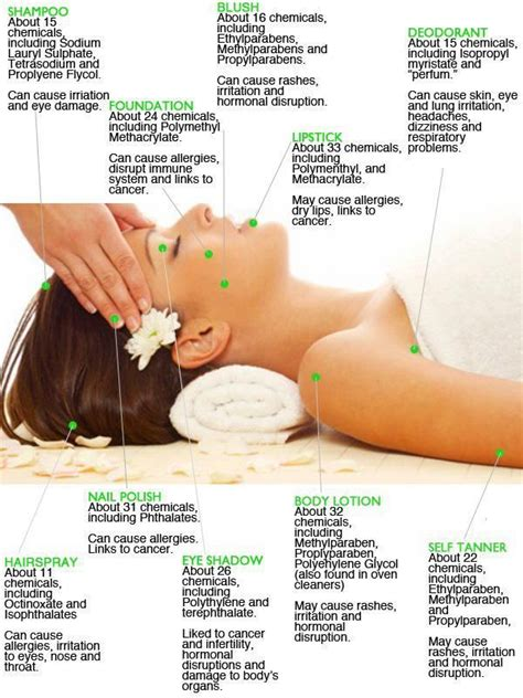 Arbonne Detox Armpits by 1000 Images About Chemicals The Switch To