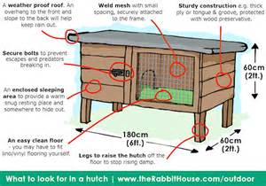 Outdoor Shelter Plans The Rabbit House Rabbit Hutches