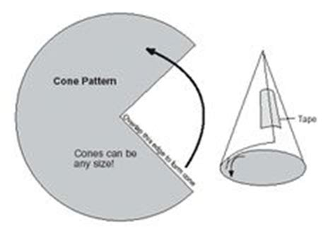 How To Make A Cone Out Of Paper - 1000 ideas about paper cones on pet bottle