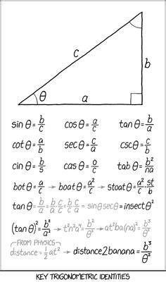 Puissance | mathématiques | Math notes, Math tutor et