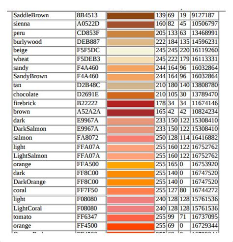 printable html color chart sle color chart template 25 free documents in pdf word