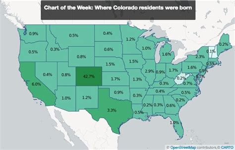 population map of colorado born in colorado make up less than half of the