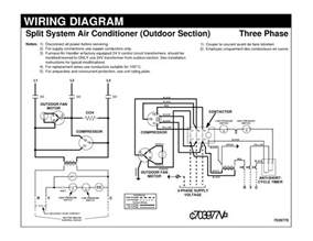 split indoor unit wiring diagram split get free image