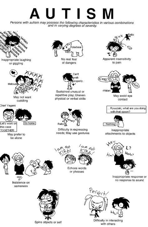 test sull autismo identifying autism poster autism insights