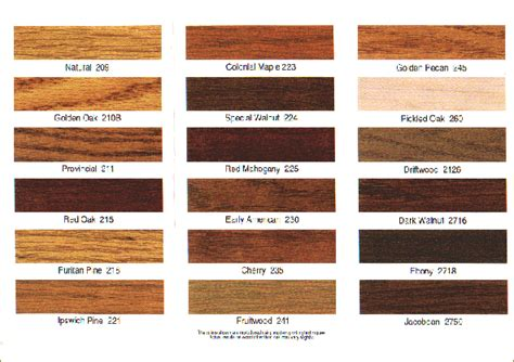 Interior Wood Stain Colors Home Depot by Home Depot Behr Exterior Paint Colors Home Painting Ideas