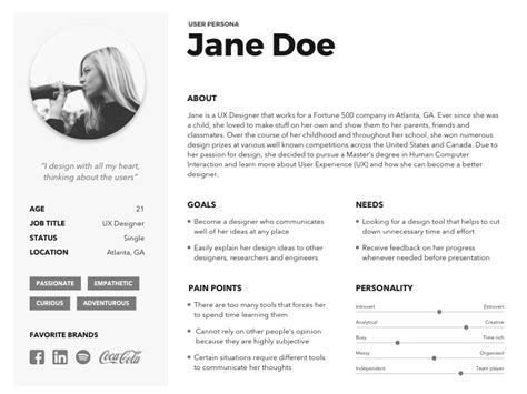 free persona templates by yaroslav zubko dribbble free template user persona black white by geunbae quot gb