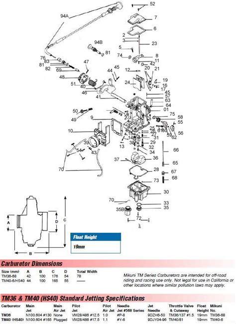 keihin cvk36 diagram kawasaki keihin carburetor diagram kawasaki get free