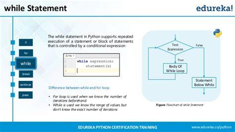 tutorial python classes python programming language python classes python
