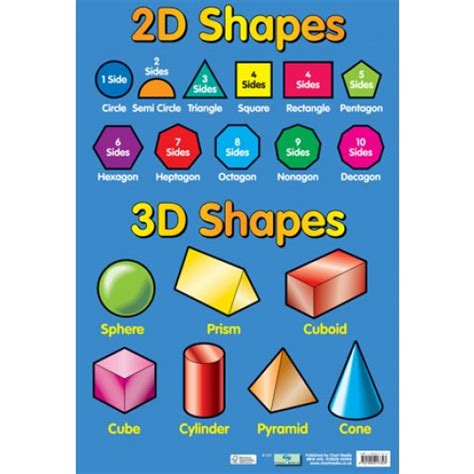 free printable shapes poster 6 best images of printable 3d shapes poster 3d shapes