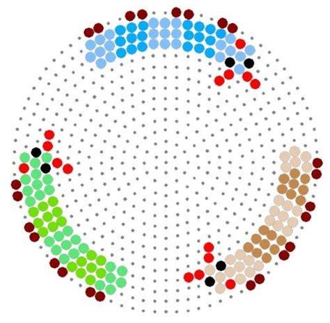 perler circle patterns pin by sylvia stil on strijkkralen hama