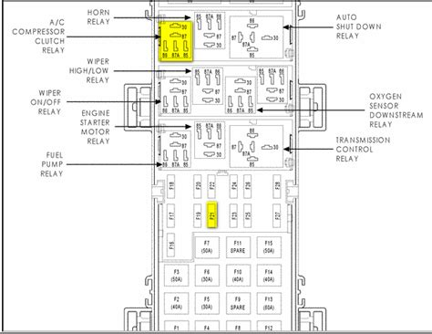 jeep wrangler fuse box jeep auto wiring diagram