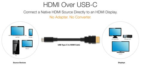 c android simple usb type c to hdmi cables are coming soon