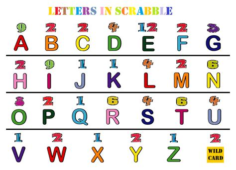 how many of each letter in scrabble how many letters in scrabble
