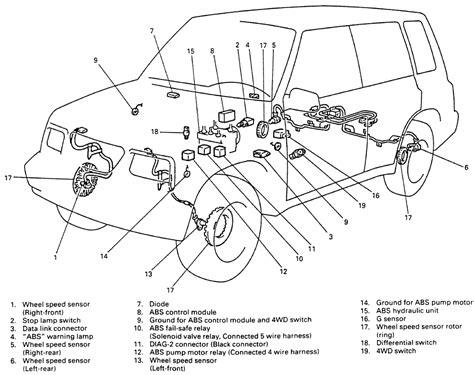 repair guides anti lock brake system abs pump assembly autozone com repair guides 4 wheel anti lock brake system sidekick sport general information autozone com