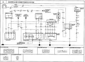 kia sephia air conditioner heater wiring diargam