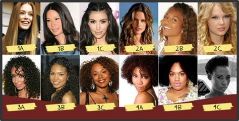 type 1 hair what s your hair type