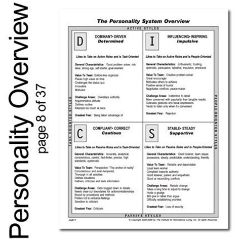free printable disc questionnaire biblical personality styles to maximize your potential