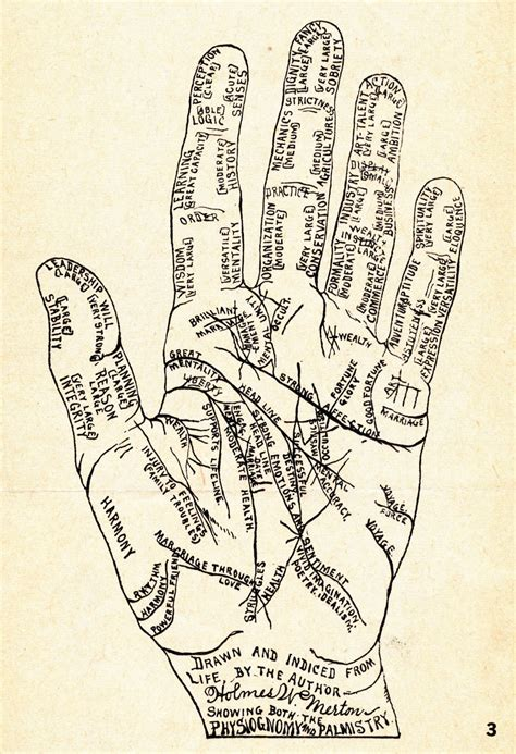 palm reading diagram hellfire hell symbols ideas research design context